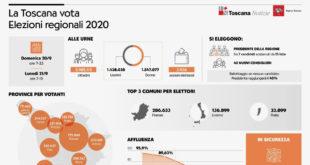 scheda elettorale regionali 2020 isola del giglio giglionews