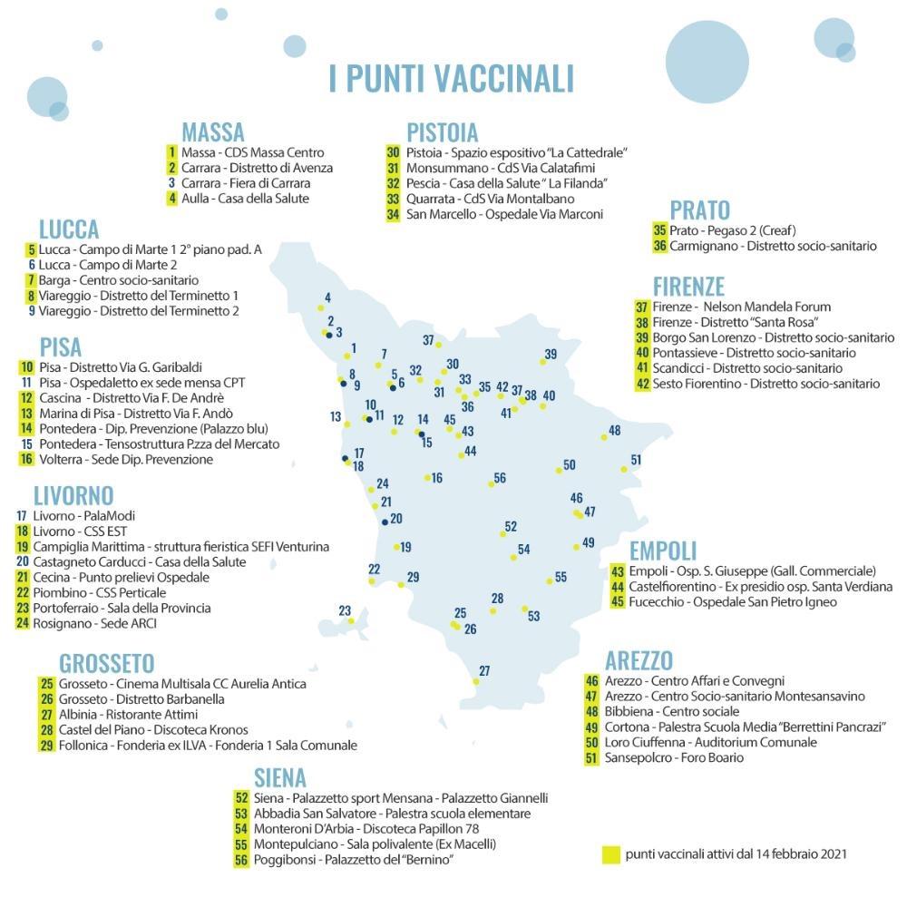 vaccinazioni regione toscana isola del giglio giglionews
