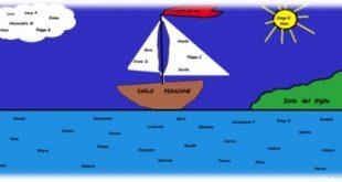 recital scuola primaria isola del giglio giglionews