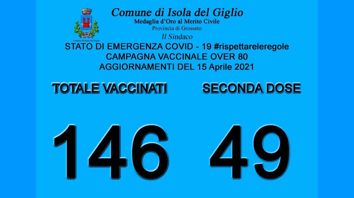vaccinati 150421 isola del giglio giglionews